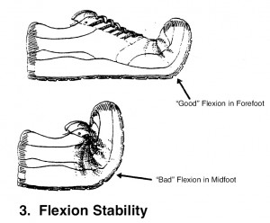 fold test for flexion stability