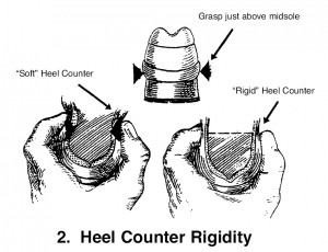pinch test for heel counter rigidity